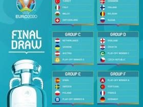 2020欧洲杯赛程-2020欧洲杯时间表